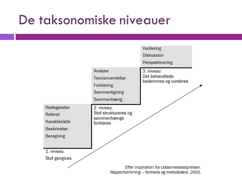 De taksonomiske niveauer