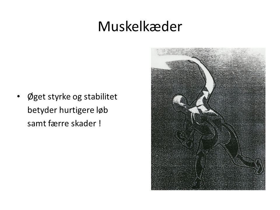Muskelkæder Øget styrke og stabilitet betyder hurtigere løb samt færre skader !