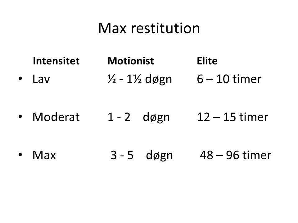 Max restitution IntensitetMotionistElite Lav ½ - 1½ døgn6 – 10 timer Moderat1 - 2 døgn12 – 15 timer Max 3 - 5 døgn 48 – 96 timer