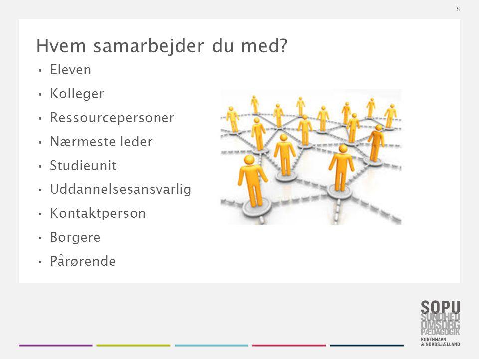 Tekstslide med bullets Brug 'Forøge / Formindske indryk' for at skifte mellem de forskellige niveauer Hvem samarbejder du med.