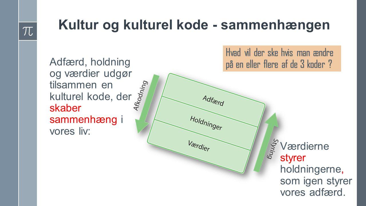 Adfærd, holdning og værdier udgør tilsammen en kulturel kode, der skaber sammenhæng i vores liv: Kultur og kulturel kode - sammenhængen Værdierne styrer holdningerne, som igen styrer vores adfærd.