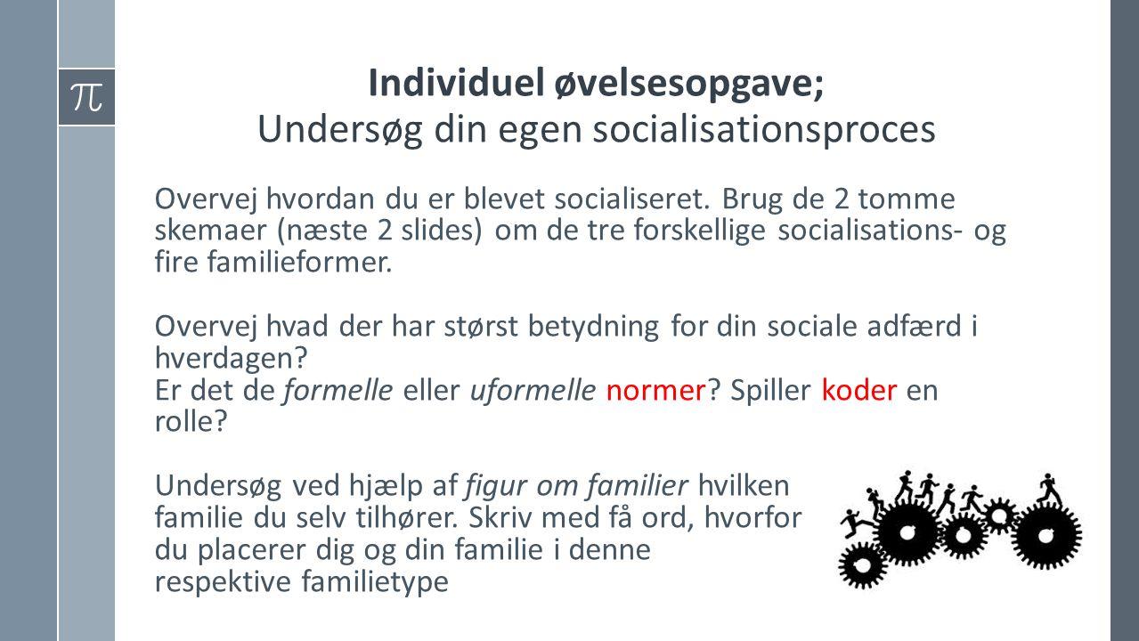 Individuel øvelsesopgave; Undersøg din egen socialisationsproces Overvej hvordan du er blevet socialiseret.