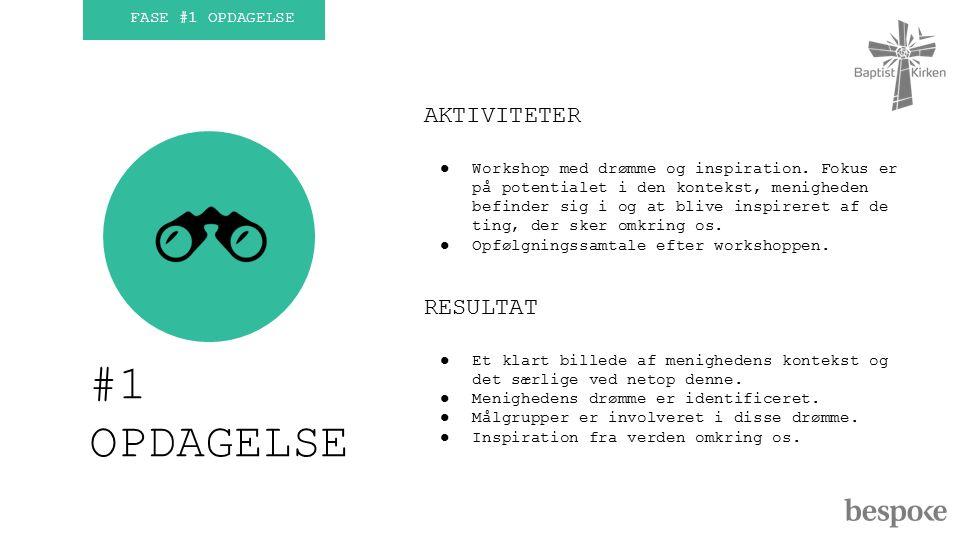 FASE #1 OPDAGELSE #1 OPDAGELSE AKTIVITETER ●Workshop med drømme og inspiration.