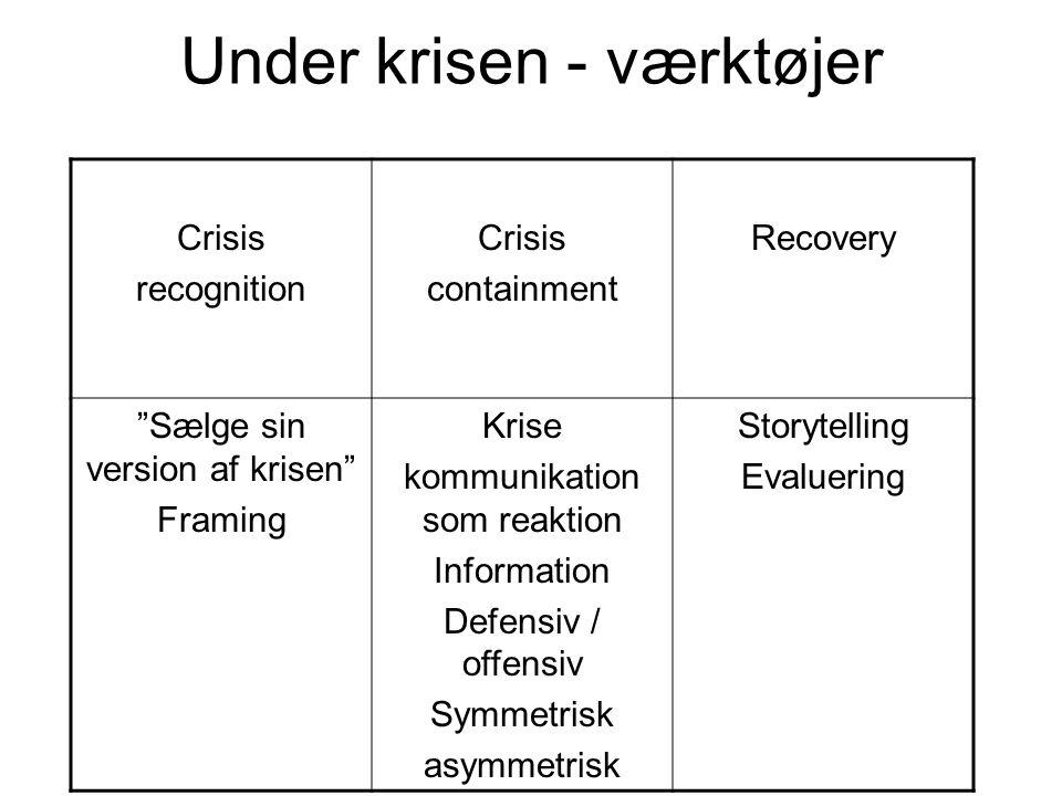 Niedlich Framing Kommunikation Ideen - Benutzerdefinierte ...