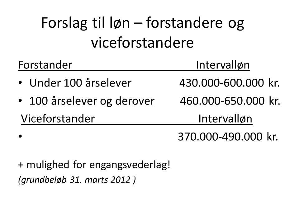 Forslag til løn – forstandere og viceforstandere Forstander Intervalløn Under 100 årselever 430.000-600.000 kr.