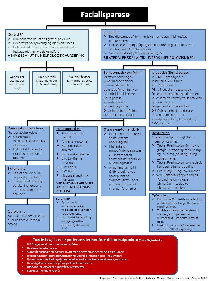 Røde flag hos FP patienter der bør føre til lumbalpunktur (link LBP)instruks NRS og/eller alment medtaget og feber Bilateral facialis parese Skovflåt eksposition og/eller migrerende erythem indenfor de sidste 6 mdr.
