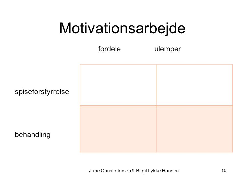 Jane Christoffersen & Birgit Lykke Hansen Motivationsarbejde fordele ulemper spiseforstyrrelse behandling 10