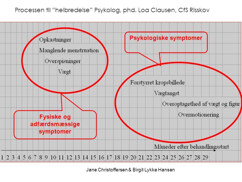 Fysiske og adfærdsmæssige symptomer Psykologiske symptomer Processen til helbredelse Psykolog, phd.