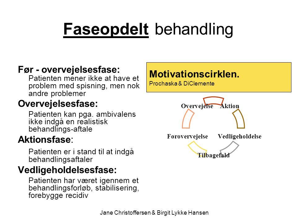Jane Christoffersen & Birgit Lykke Hansen Faseopdelt behandling Før - overvejelsesfase: Patienten mener ikke at have et problem med spisning, men nok andre problemer Overvejelsesfase: Patienten kan pga.