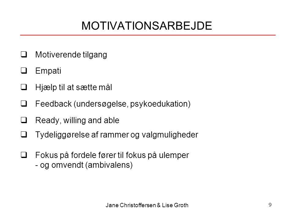 Jane Christoffersen & Lise Groth MOTIVATIONSARBEJDE ________________________________________________________  Motiverende tilgang  Empati  Hjælp til at sætte mål  Feedback (undersøgelse, psykoedukation)  Ready, willing and able  Tydeliggørelse af rammer og valgmuligheder  Fokus på fordele fører til fokus på ulemper - og omvendt (ambivalens) 9