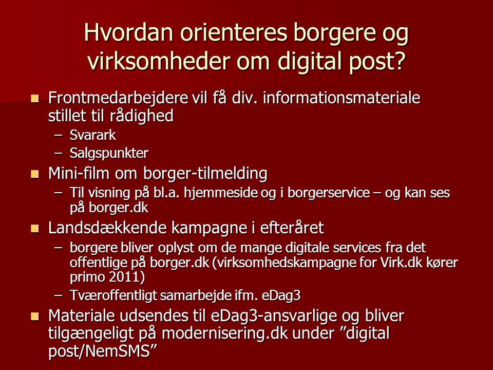 digital postkasse borger