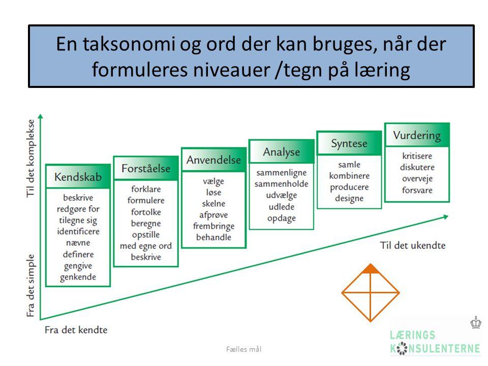 En taksonomi og ord der kan bruges, når der formuleres niveauer /tegn på læring Fælles mål