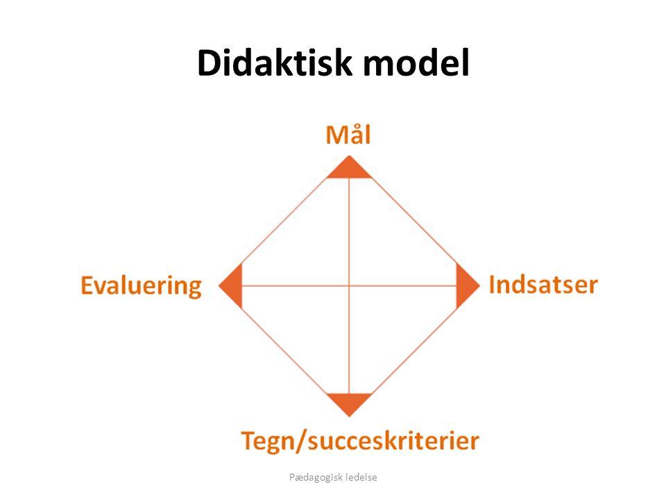 Didaktisk model Pædagogisk ledelse
