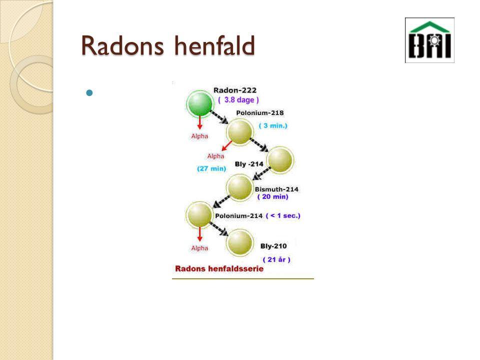 Radons henfald