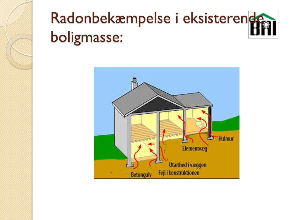 Radonbekæmpelse i eksisterende boligmasse: