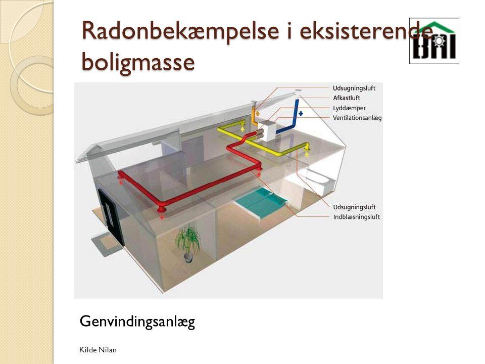 Radonbekæmpelse i eksisterende boligmasse Kilde Nilan Genvindingsanlæg