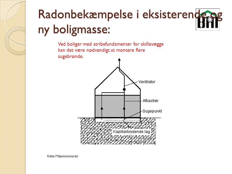 Radonbekæmpelse i eksisterende og ny boligmasse: Kilde Miljøministeriet Ved boliger med stribefundamenter for skillevægge kan det være nødvendigt at montere flere sugebrønde.