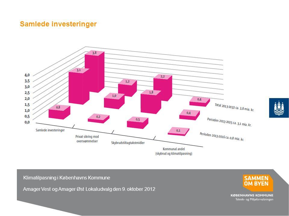 Samlede investeringer Klimatilpasning i Københavns Kommune Amager Vest og Amager Øst Lokaludvalg den 9.