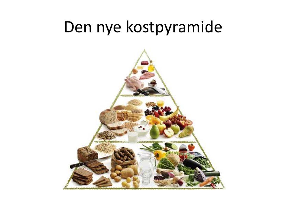 Den nye kostpyramide