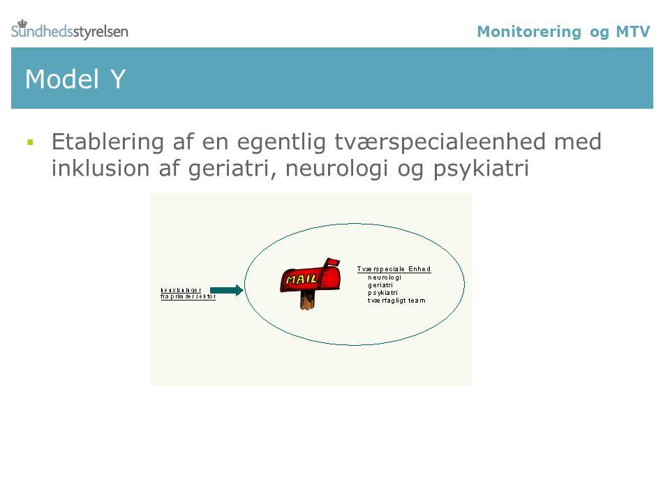 Model Y  Etablering af en egentlig tværspecialeenhed med inklusion af geriatri, neurologi og psykiatri Monitorering og MTV
