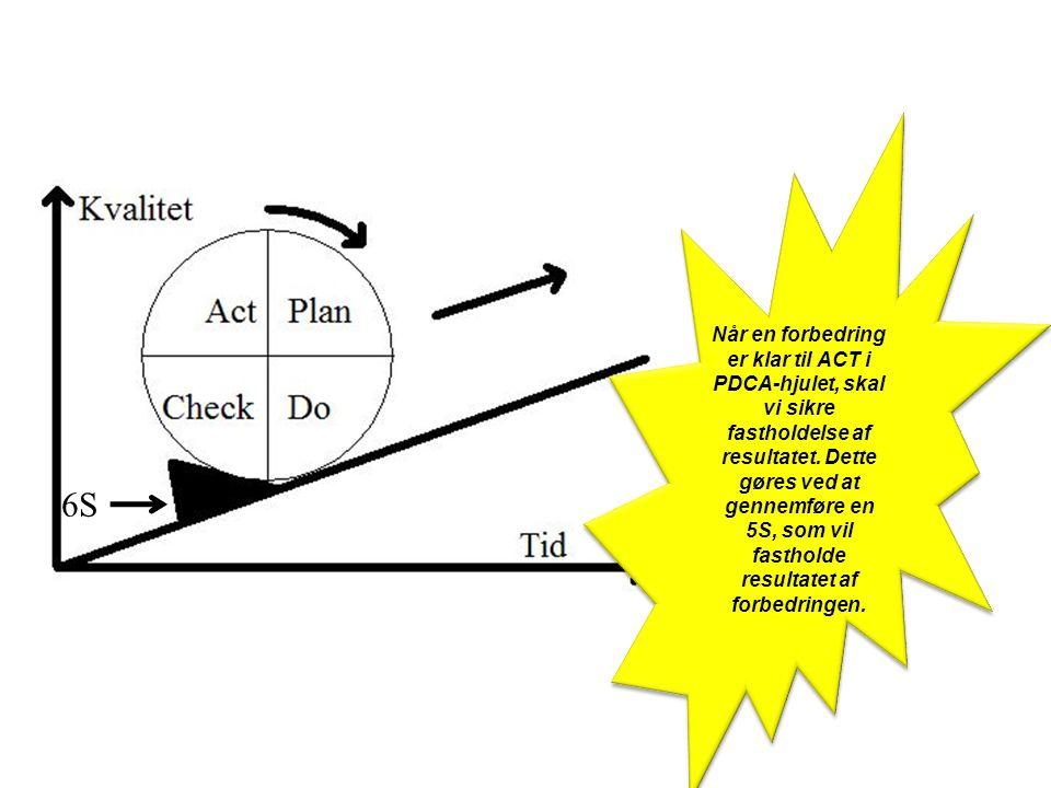 Når en forbedring er klar til ACT i PDCA-hjulet, skal vi sikre fastholdelse af resultatet.