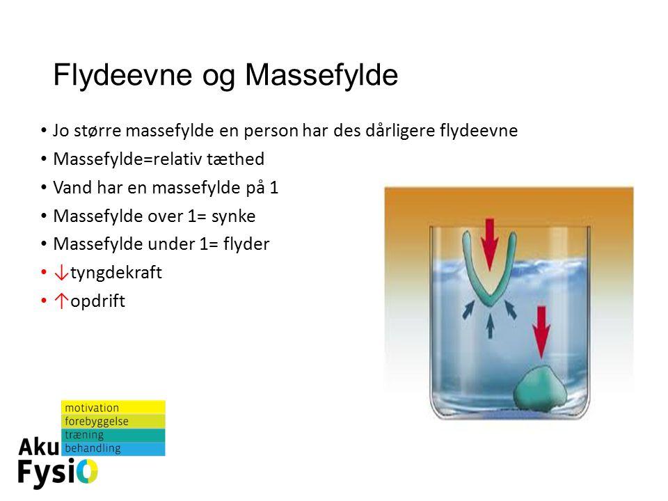 Massefylde vand