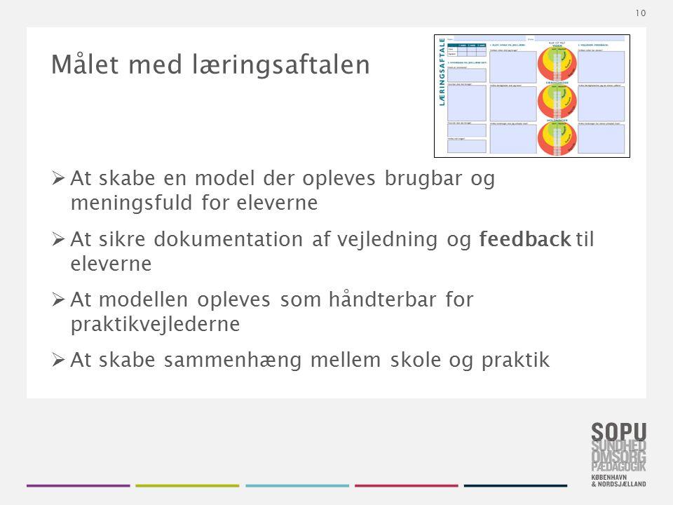 Tekstslide med bullets Brug 'Forøge / Formindske indryk' for at skifte mellem de forskellige niveauer Målet med læringsaftalen  At skabe en model der