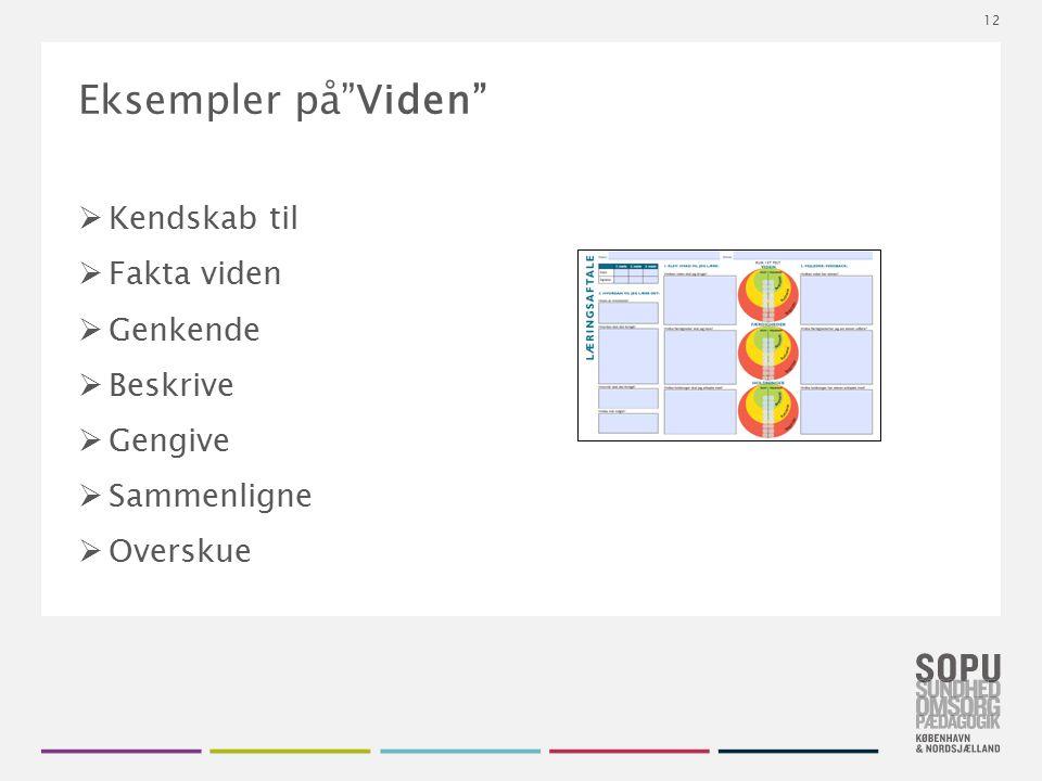 """Tekstslide med bullets Brug 'Forøge / Formindske indryk' for at skifte mellem de forskellige niveauer Eksempler på""""Viden""""  Kendskab til  Fakta viden"""
