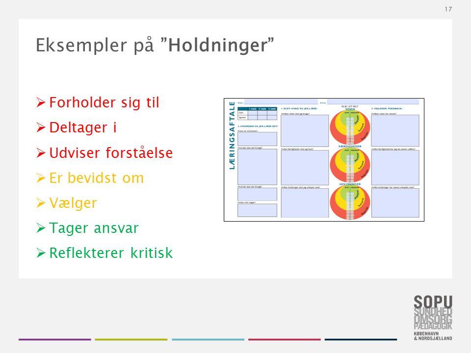 """Tekstslide med bullets Brug 'Forøge / Formindske indryk' for at skifte mellem de forskellige niveauer Eksempler på """"Holdninger""""  Forholder sig til """