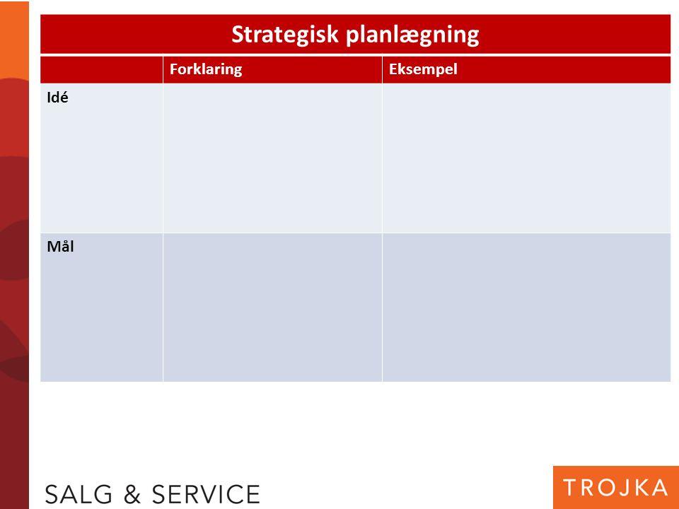 Strategisk planlægning ForklaringEksempel Idé Mål