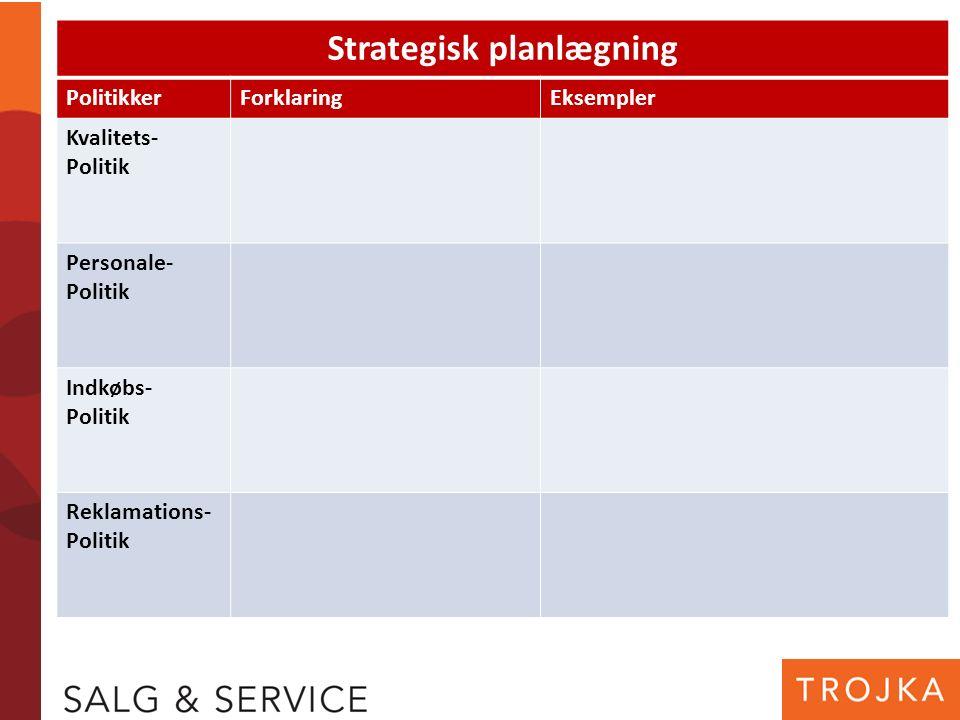 Strategisk planlægning PolitikkerForklaringEksempler Kvalitets- Politik Personale- Politik Indkøbs- Politik Reklamations- Politik