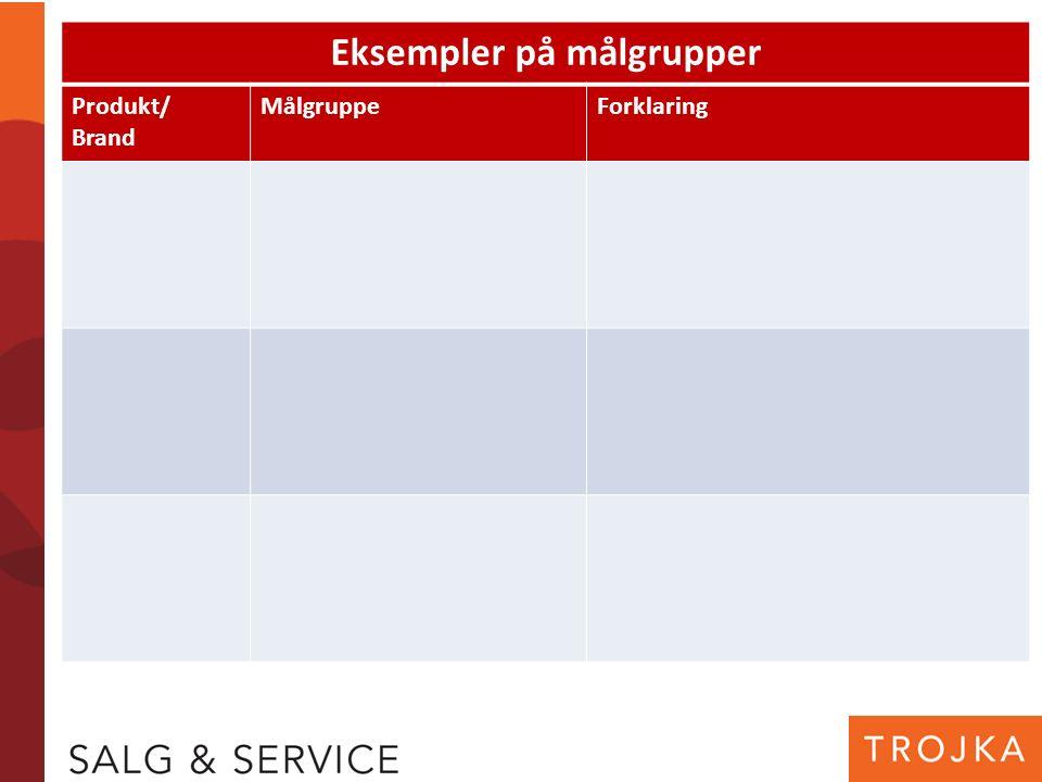 Eksempler på målgrupper Produkt/ Brand MålgruppeForklaring