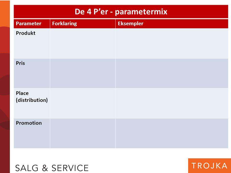 De 4 P'er - parametermix ParameterForklaringEksempler Produkt Pris Place (distribution) Promotion