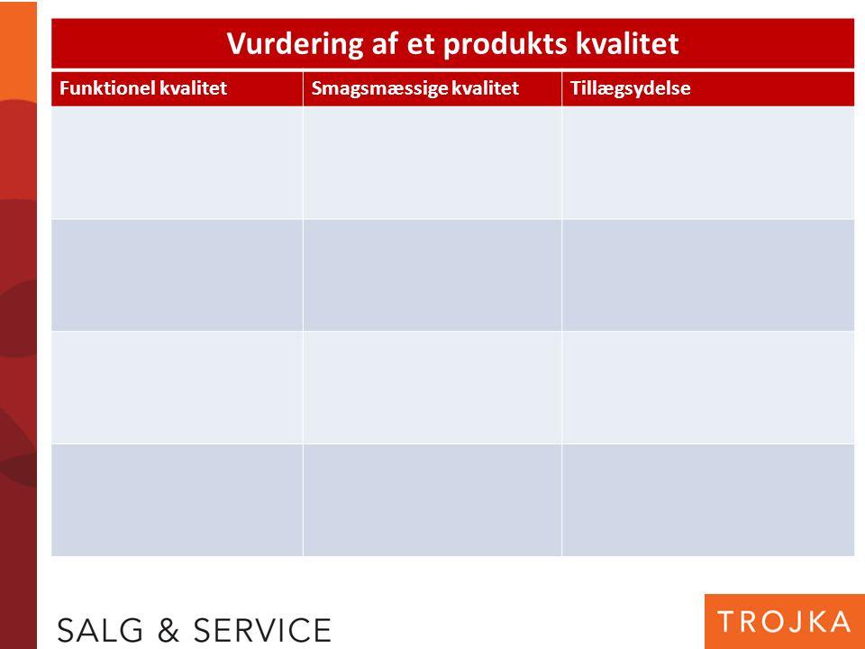 Vurdering af et produkts kvalitet Funktionel kvalitetSmagsmæssige kvalitetTillægsydelse