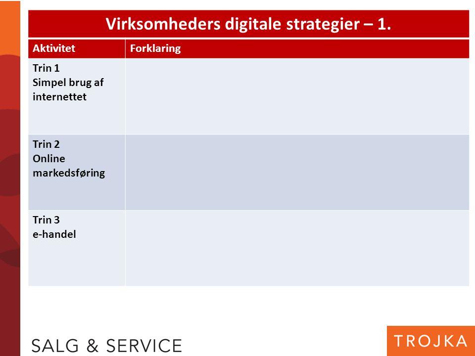Virksomheders digitale strategier – 1. AktivitetForklaring Trin 1 Simpel brug af internettet Trin 2 Online markedsføring Trin 3 e-handel