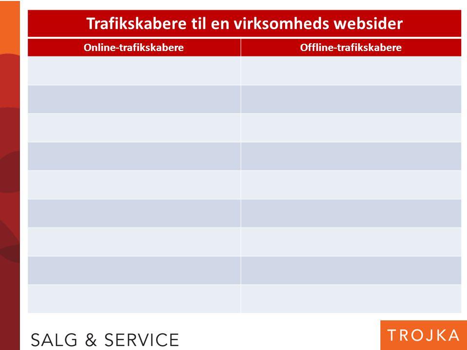 Trafikskabere til en virksomheds websider Online-trafikskabereOffline-trafikskabere