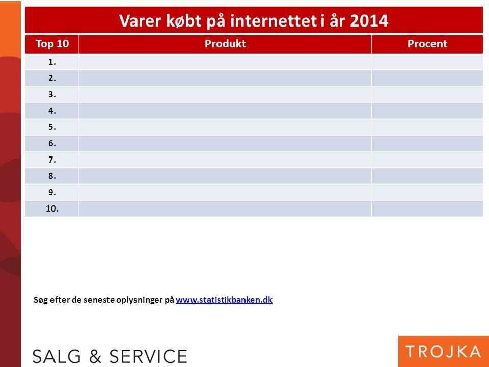 Varer købt på internettet i år 2014 Top 10ProduktProcent 1. 2. 3. 4. 5. 6. 7. 8. 9. 10. Søg efter de seneste oplysninger på www.statistikbanken.dkwww.
