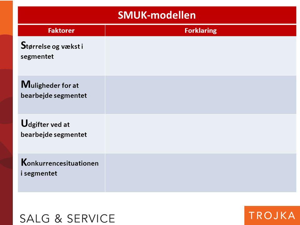 SMUK-modellen FaktorerForklaring S tørrelse og vækst i segmentet M uligheder for at bearbejde segmentet U dgifter ved at bearbejde segmentet K onkurrencesituationen i segmentet