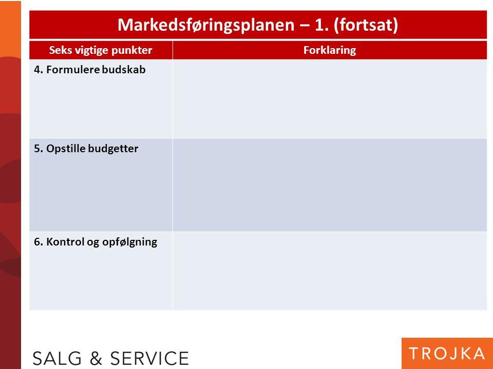 Markedsføringsplanen – 1. (fortsat) Seks vigtige punkterForklaring 4. Formulere budskab 5. Opstille budgetter 6. Kontrol og opfølgning