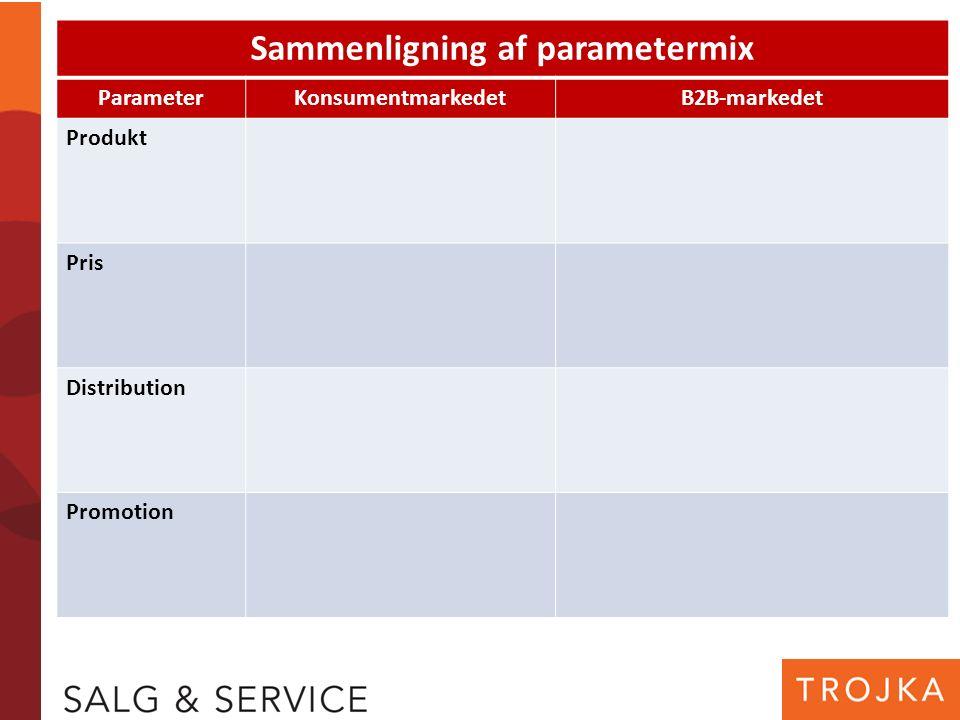 Sammenligning af parametermix ParameterKonsumentmarkedetB2B-markedet Produkt Pris Distribution Promotion