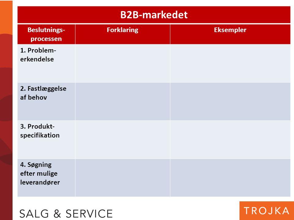 B2B-markedet Beslutnings- processen ForklaringEksempler 1. Problem- erkendelse 2. Fastlæggelse af behov 3. Produkt- specifikation 4. Søgning efter mul