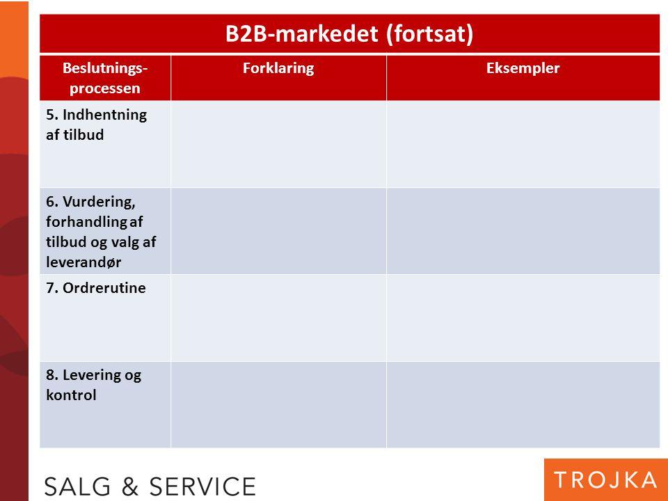 B2B-markedet (fortsat) Beslutnings- processen ForklaringEksempler 5. Indhentning af tilbud 6. Vurdering, forhandling af tilbud og valg af leverandør 7