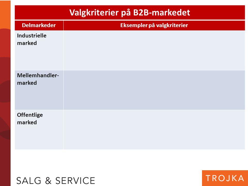 Valgkriterier på B2B-markedet DelmarkederEksempler på valgkriterier Industrielle marked Mellemhandler- marked Offentlige marked