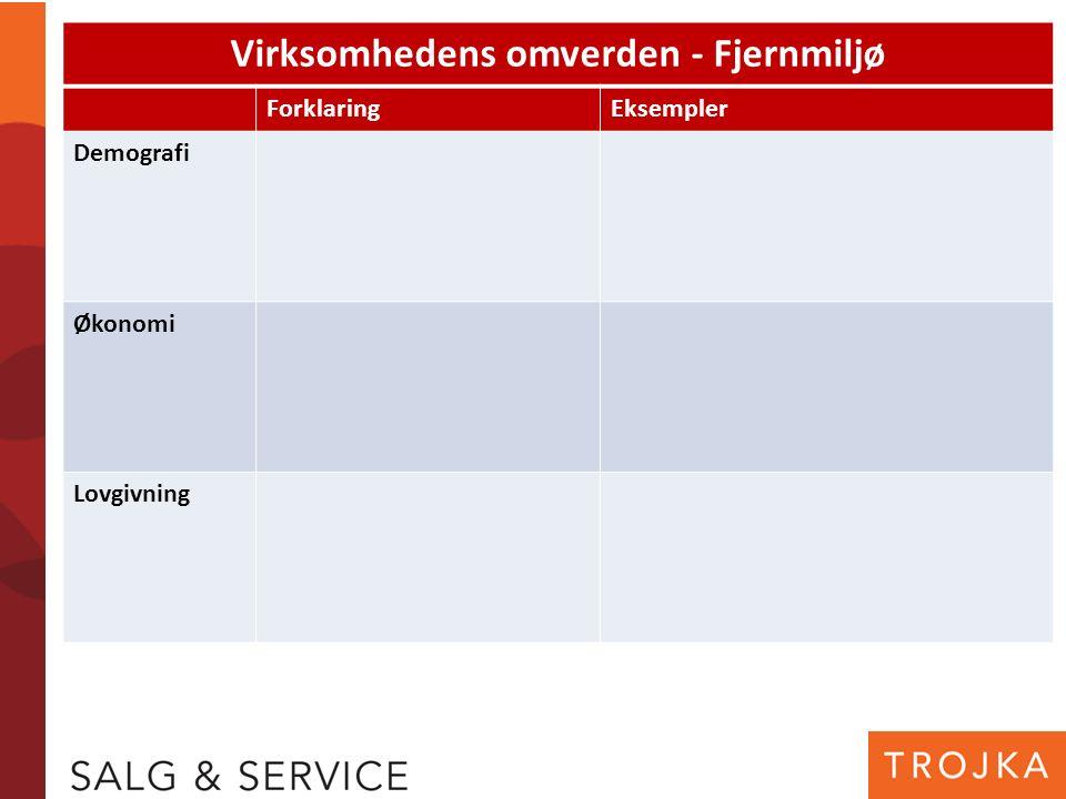Serviceleverancesystemet ElementerForklaringEksempler Backup systemet Front systemet Promotion Kunden
