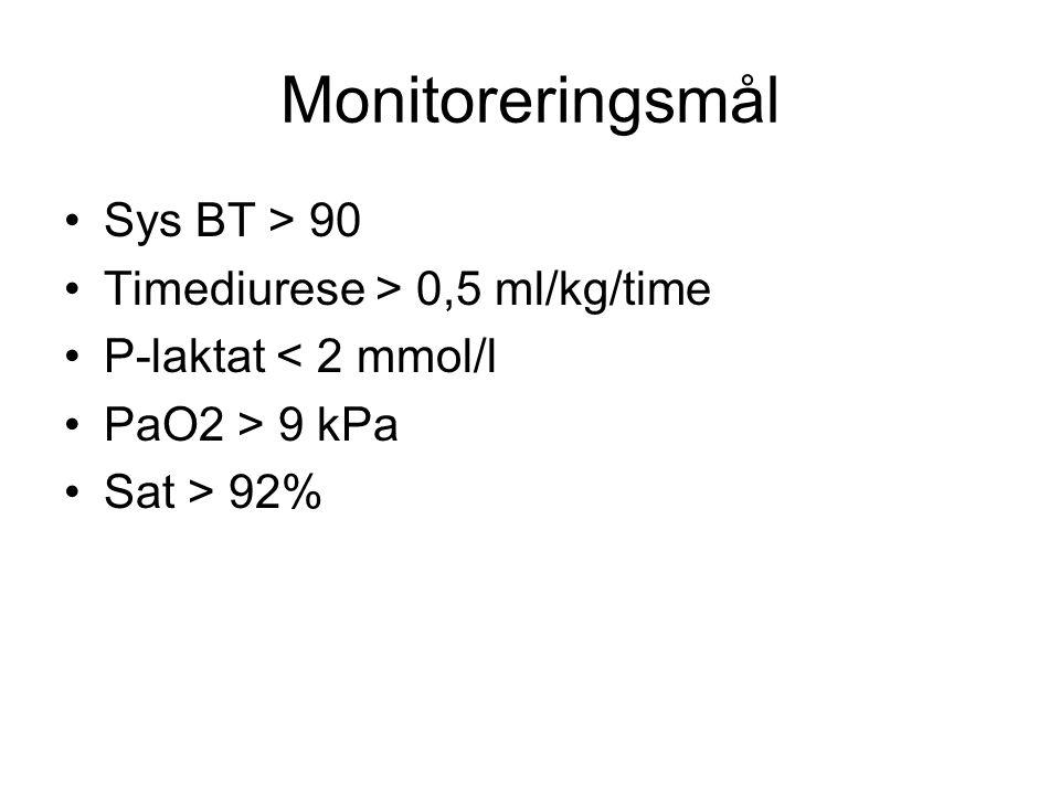 Monitoreringsmål Sys BT > 90 Timediurese > 0,5 ml/kg/time P-laktat < 2 mmol/l PaO2 > 9 kPa Sat > 92%