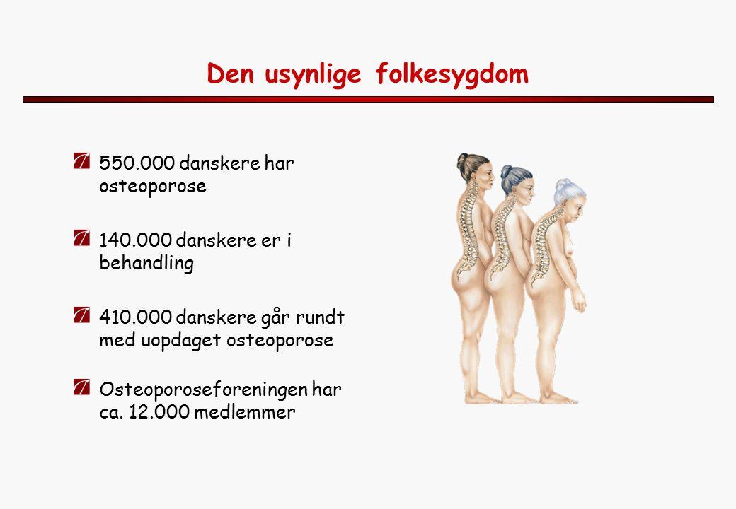 Den usynlige folkesygdom 550.000 danskere har osteoporose 140.000 danskere er i behandling 410.000 danskere går rundt med uopdaget osteoporose Osteoporoseforeningen har ca.