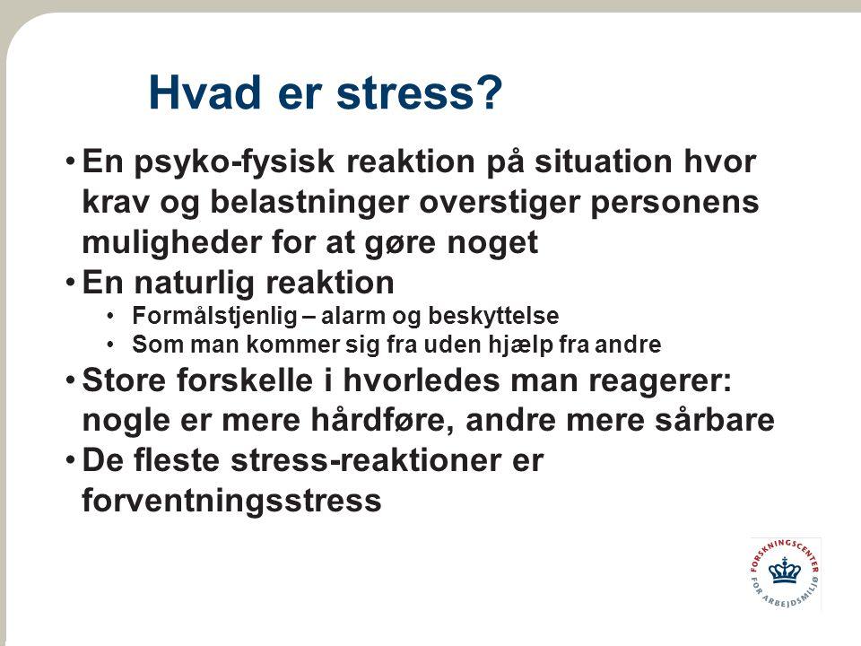 Hvad er stress.