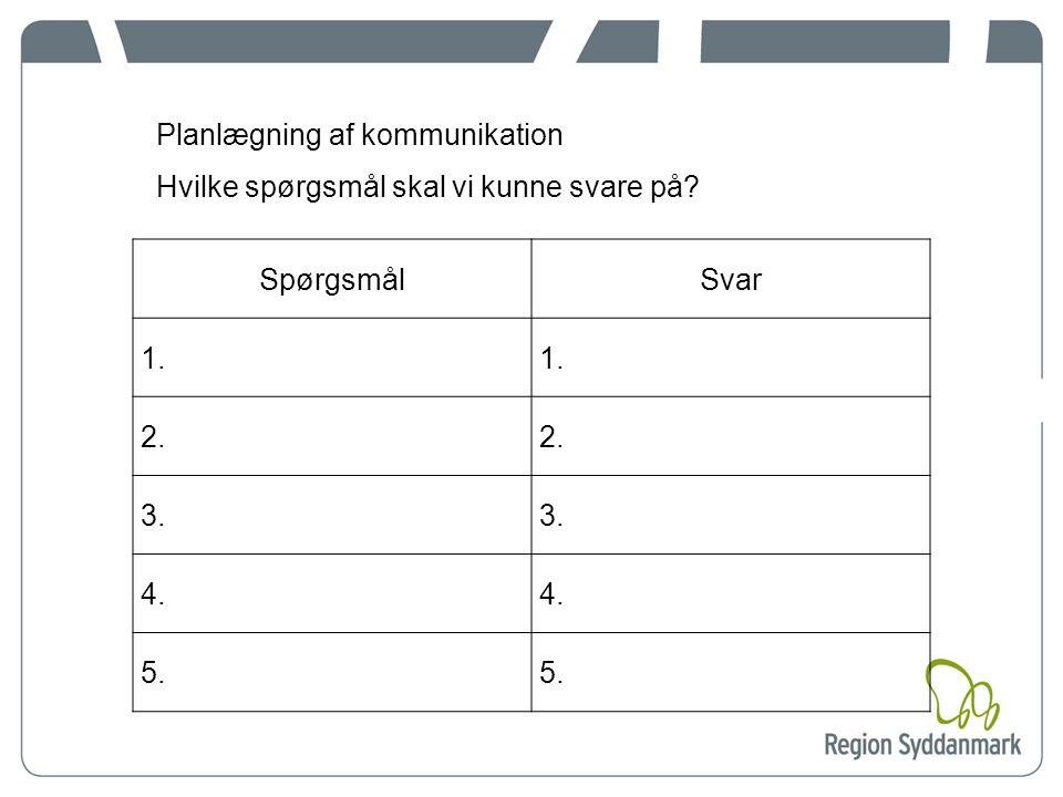 Planlægning af kommunikation Hvilke spørgsmål skal vi kunne svare på SpørgsmålSvar 1. 2. 3. 4. 5.