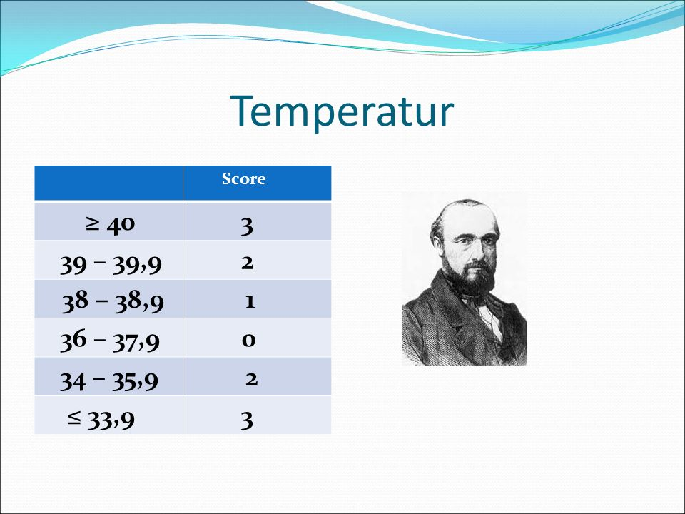 Temperatur Score ≥ 40 3 39 – 39,9 2 38 – 38,9 1 36 – 37,9 0 34 – 35,9 2 ≤ 33,9 3