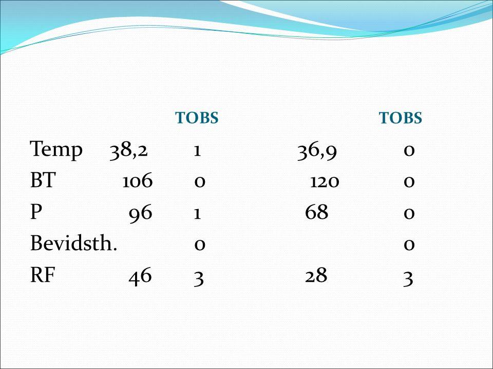 TOBS Temp 38,2 1 BT 106 0 P96 1 Bevidsth. 0 RF46 3 36,90 120o 68 o 0 283